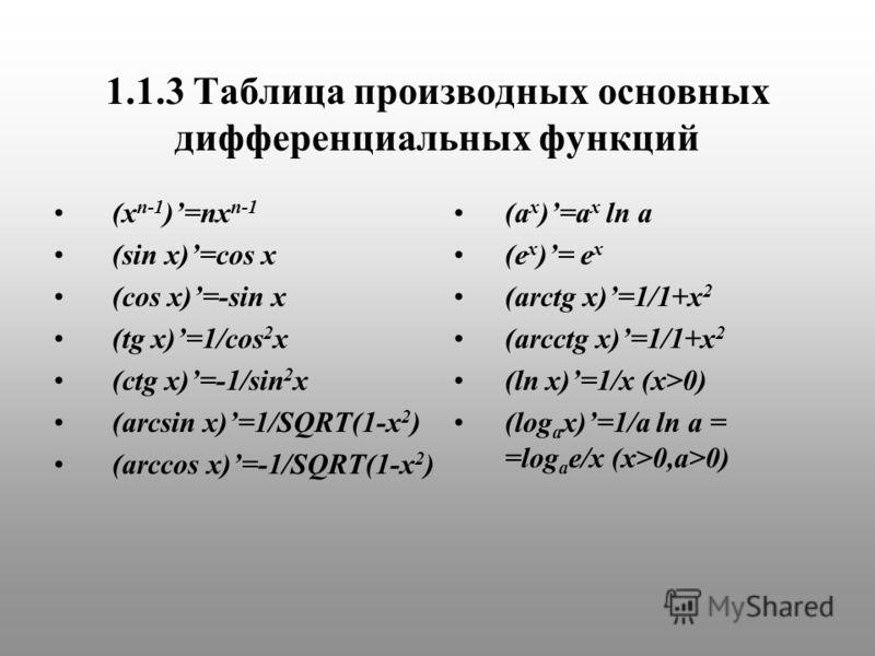 производная sin в квадрате x