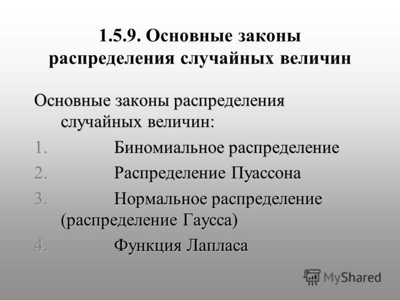1.5.9. Основные законы распределения случайных величин Основные законы распределения случайных величин: 1.Биномиальное распределение 2.Распределение Пуассона 3.Нормальное распределение (распределение Гаусса) 4.Функция Лапласа