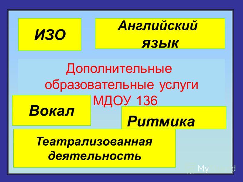 Дополнительные образовательные услуги МДОУ 136 ИЗО Английский язык Театрализованная деятельность Ритмика Вокал