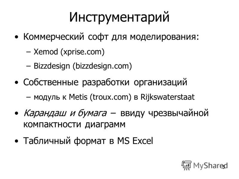 5 Инструментарий Коммерческий софт для моделирования: –Xemod (xprise.com) –Bizzdesign (bizzdesign.com) Собственные разработки организаций –модуль к Metis (troux.com) в Rijkswaterstaat Карандаш и бумага – ввиду чрезвычайной компактности диаграмм Табли