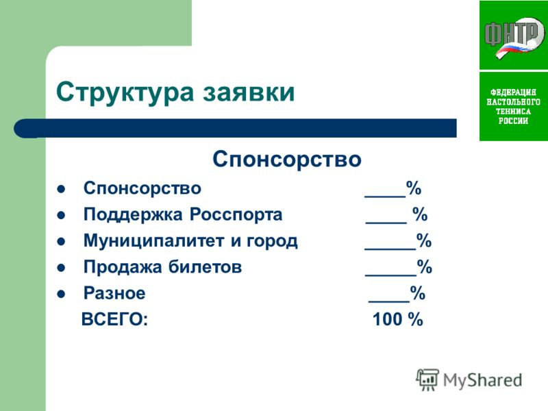 Структура заявки Спонсорство Спонсорство ____% Поддержка Росспорта ____ % Муниципалитет и город _____% Продажа билетов _____% Разное ____% ВСЕГО: 100 %