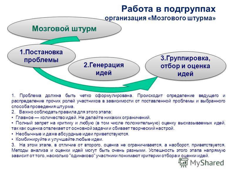 Работа в подгруппах организация «Мозгового штурма» 1. Проблема должна быть четко сформулирована. Происходит определение ведущего и распределение прочих ролей участников в зависимости от поставленной проблемы и выбранного способа проведения штурма. 2.