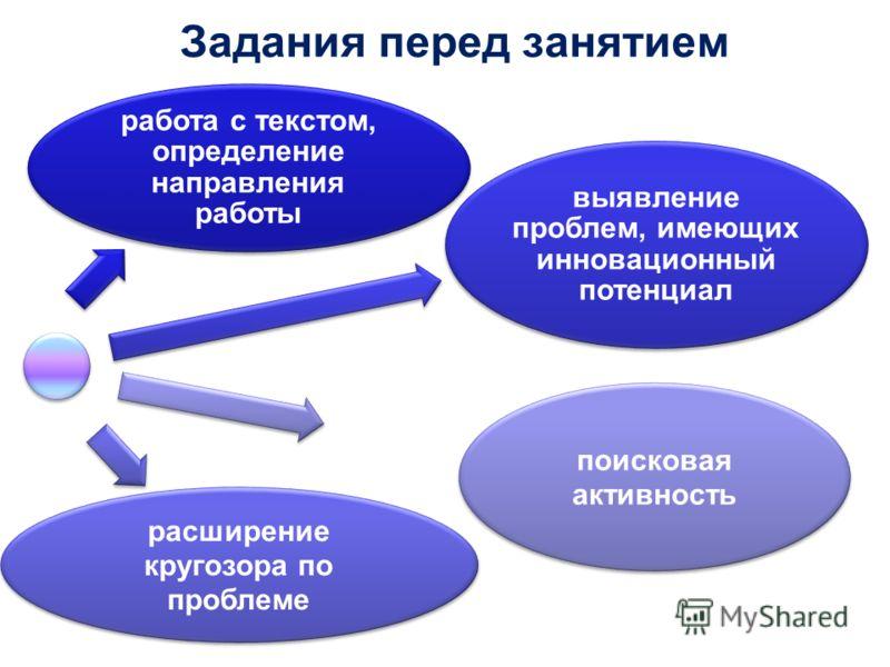 Задания перед занятием работа с текстом, определение направления работы выявление проблем, имеющих инновационный потенциал расширение кругозора по проблеме поисковая активность