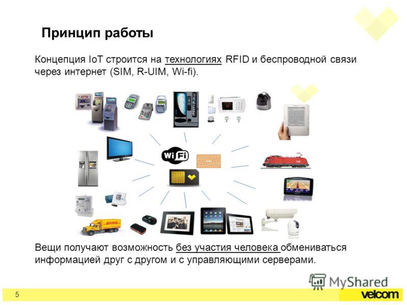 Принцип работы Концепция IoT строится на технологиях RFID и беспроводной связи через интернет (SIM, R-UIM, Wi-fi). Вещи получают возможность без участия человека обмениваться информацией друг с другом и с управляющими серверами. 5