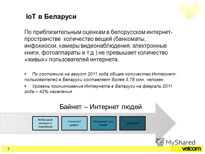 IoT в Беларуси По приблизительным оценкам в белорусском интернет- пространстве количество вещей (банкоматы, инфокиоски, камеры видеонаблюдения, электронные книги, фотоаппараты и т.д.) не превышает количество «живых» пользователей интернета. По состоя