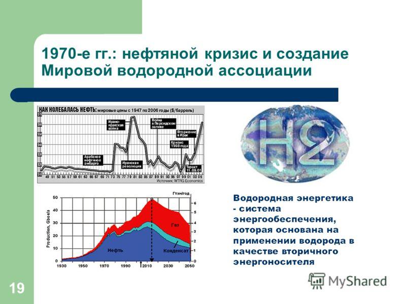 19 1970-е гг.: нефтяной кризис и создание Мировой водородной ассоциации