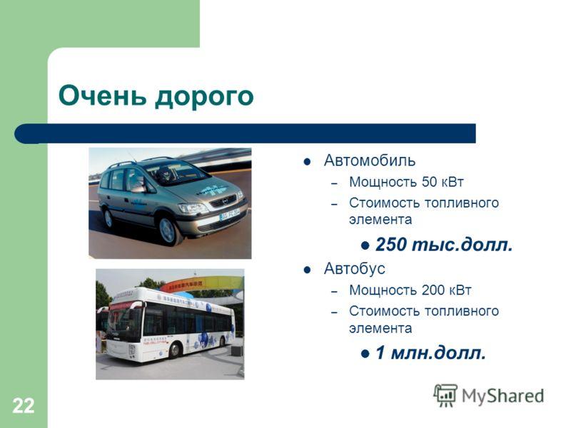 22 Очень дорого Автомобиль – Мощность 50 кВт – Стоимость топливного элемента 250 тыс.долл. Автобус – Мощность 200 кВт – Стоимость топливного элемента 1 млн.долл.