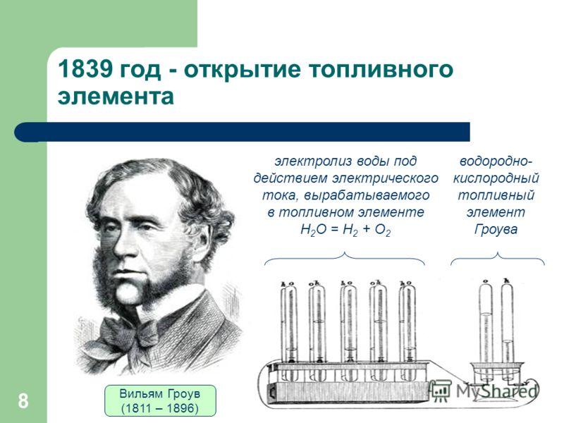 8 1839 год - открытие топливного элемента Вильям Гроув (1811 – 1896) электролиз воды под действием электрического тока, вырабатываемого в топливном элементе Н 2 О = Н 2 + О 2 водородно- кислородный топливный элемент Гроува