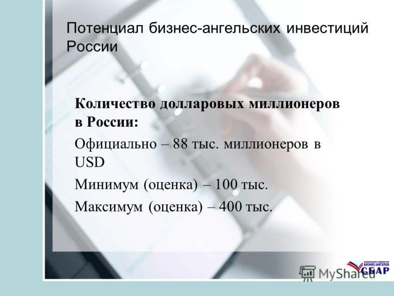 Потенциал бизнес-ангельских инвестиций России Количество долларовых миллионеров в России: Официально – 88 тыс. миллионеров в USD Минимум (оценка) – 100 тыс. Максимум (оценка) – 400 тыс.