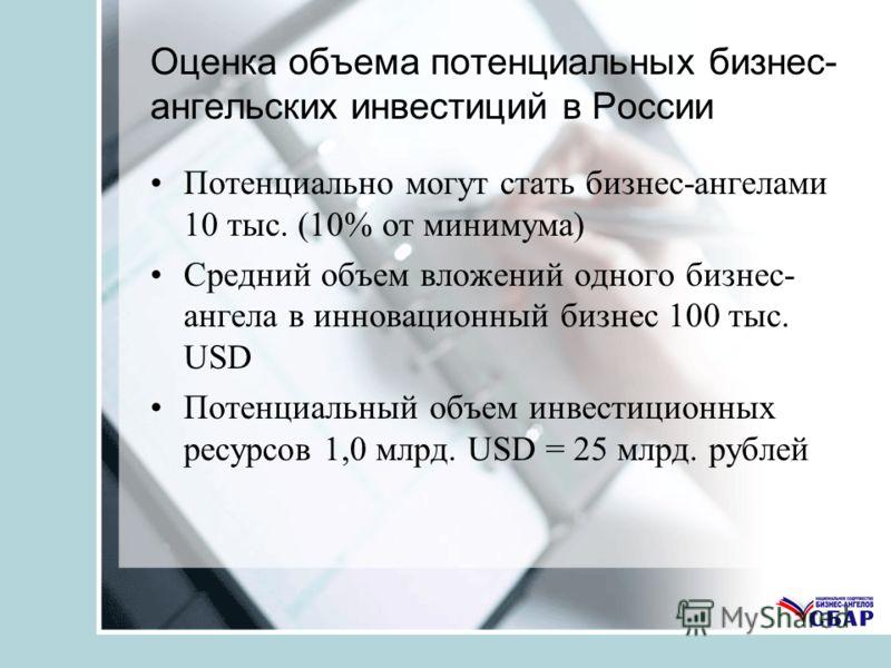 Оценка объема потенциальных бизнес- ангельских инвестиций в России Потенциально могут стать бизнес-ангелами 10 тыс. (10% от минимума) Средний объем вложений одного бизнес- ангела в инновационный бизнес 100 тыс. USD Потенциальный объем инвестиционных