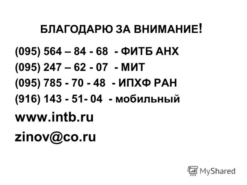 БЛАГОДАРЮ ЗА ВНИМАНИЕ ! (095) 564 – 84 - 68 - ФИТБ АНХ (095) 247 – 62 - 07 - МИТ (095) 785 - 70 - 48 - ИПХФ РАН (916) 143 - 51- 04 - мобильный www.intb.ru zinov@co.ru