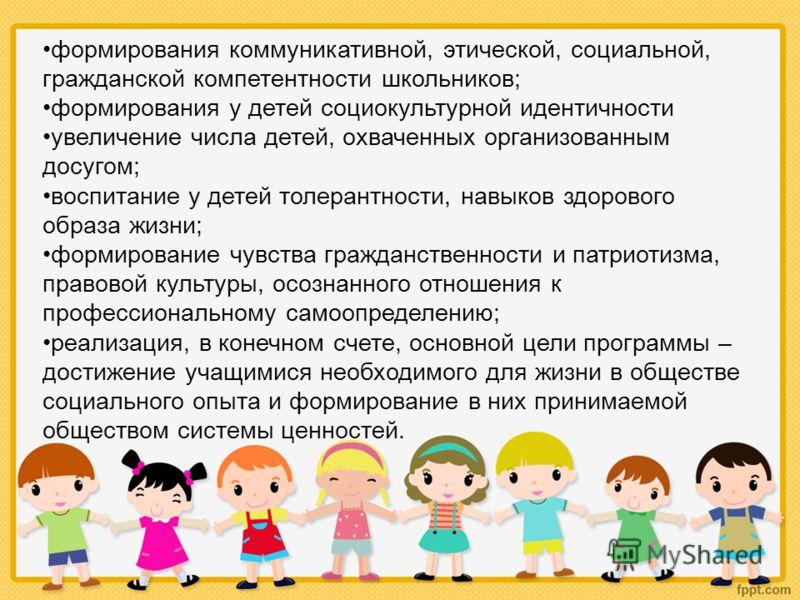 формирования коммуникативной, этической, социальной, гражданской компетентности школьников; формирования у детей социокультурной идентичности увеличение числа детей, охваченных организованным досугом; воспитание у детей толерантности, навыков здорово