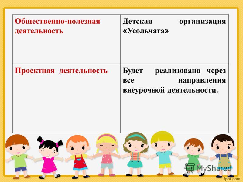 Общественно-полезная деятельность Детская организация « Усольчата » Проектная деятельностьБудет реализована через все направления внеурочной деятельности.