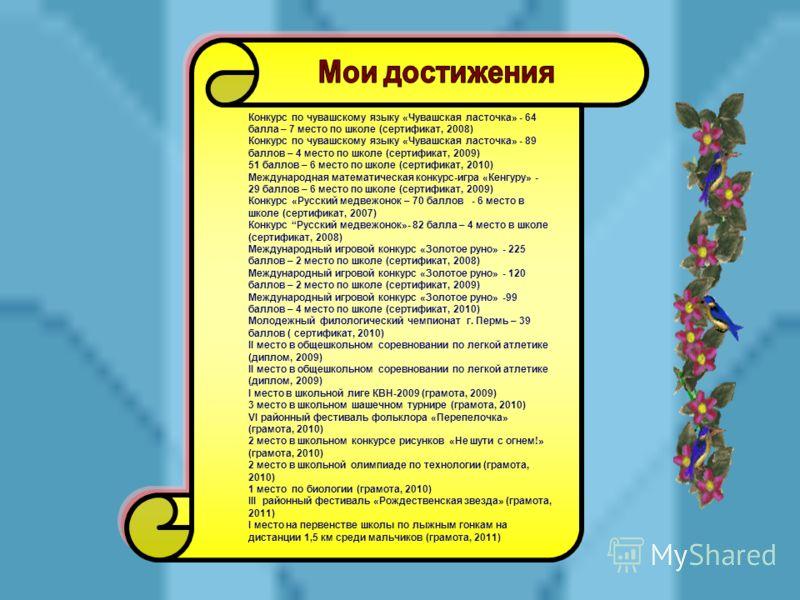 Конкурс по чувашскому языку «Чувашская ласточка» - 64 балла – 7 место по школе (сертификат, 2008) Конкурс по чувашскому языку «Чувашская ласточка» - 89 баллов – 4 место по школе (сертификат, 2009) 51 баллов – 6 место по школе (сертификат, 2010) Между