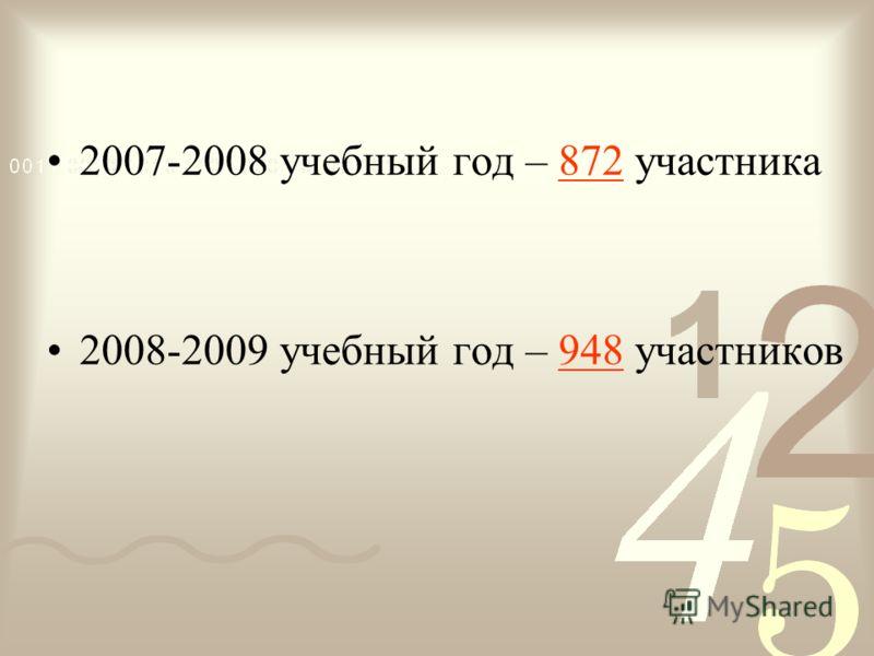 2007-2008 учебный год – 872 участника 2008-2009 учебный год – 948 участников
