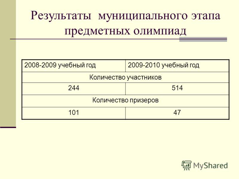Результаты муниципального этапа предметных олимпиад 2008-2009 учебный год2009-2010 учебный год Количество участников 244514 Количество призеров 10147