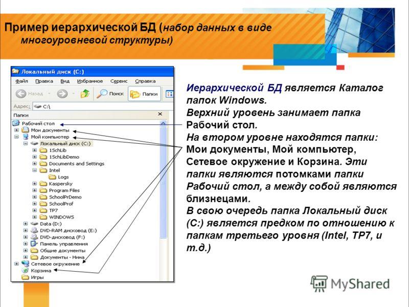 Иерархической БД является Каталог папок Windows. Верхний уровень занимает папка Рабочий стол. На втором уровне находятся папки: Мои документы, Мой компьютер, Сетевое окружение и Корзина. Эти папки являются потомками папки Рабочий стол, а между собой