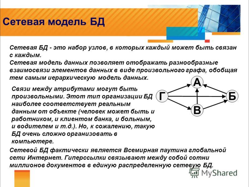 Сетевая модель БД Сетевая БД - это набор узлов, в которых каждый может быть связан с каждым. Сетевая модель данных позволяет отображать разнообразные взаимосвязи элементов данных в виде произвольного графа, обобщая тем самым иерархическую модель данн