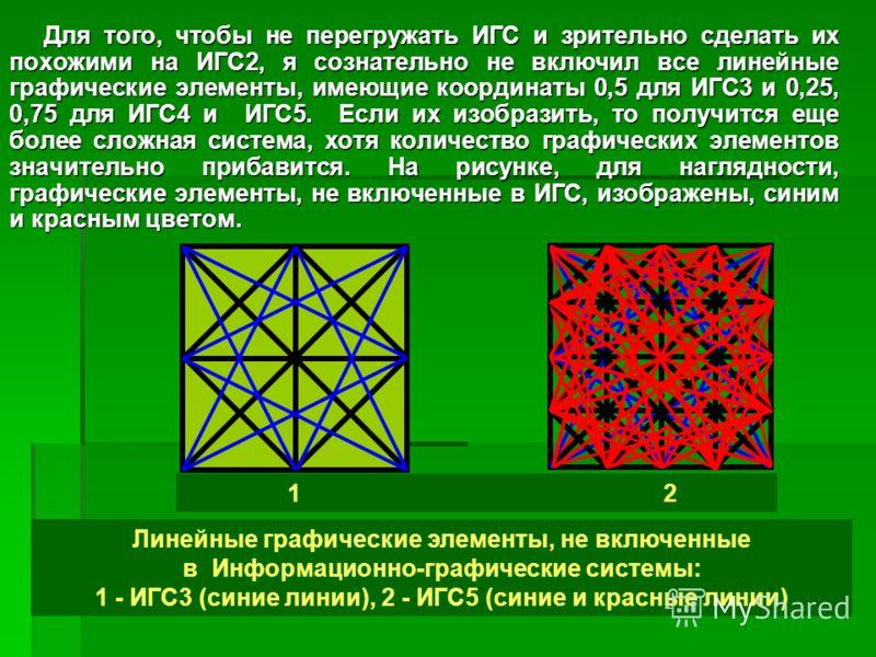 Для того, чтобы не перегружать ИГС и зрительно сделать их похожими на ИГС2, я сознательно не включил все линейные графические элементы, имеющие координаты 0,5 для ИГС3 и 0,25, 0,75 для ИГС4 и ИГС5. Если их изобразить, то получится еще более сложная с