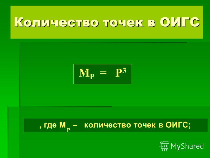 , где M – количество точек в ОИГС; P Количество точек в ОИГС M P = P 3
