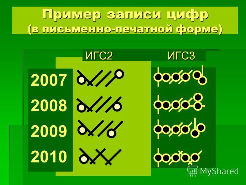 ИГС2 ИГС3 Пример записи цифр (в письменно-печатной форме) 2007 2008 2009 2010