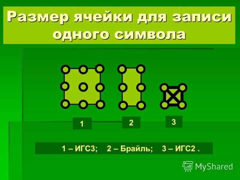 Размер ячейки для записи одного символа 1 – ИГС3; 2 – Брайль; 3 – ИГС2. 1 3 2