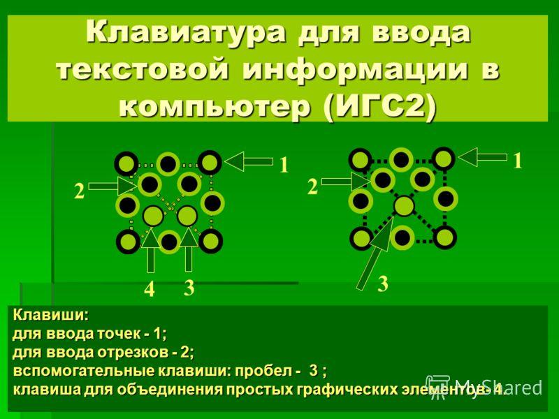 Клавиатура для ввода текстовой информации в компьютер (ИГС2) Клавиши: для ввода точек - 1; для ввода отрезков - 2; вспомогательные клавиши: пробел - 3 ; клавиша для объединения простых графических элементов- 4.