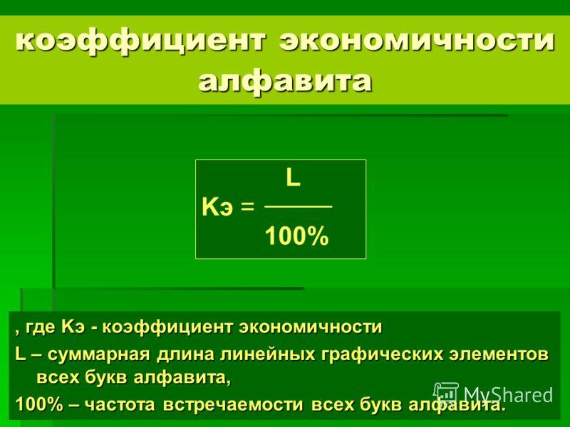 коэффициент экономичности алфавита, где Kэ - коэффициент экономичности L – суммарная длина линейных графических элементов всех букв алфавита, 100% – частота встречаемости всех букв алфавита. L Kэ = 100%