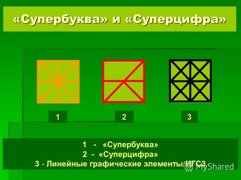 «Супербуква» и «Суперцифра» 1 - «Супербуква» 2 - «Суперцифра» 3 - Линейные графические элементы ИГС3 123