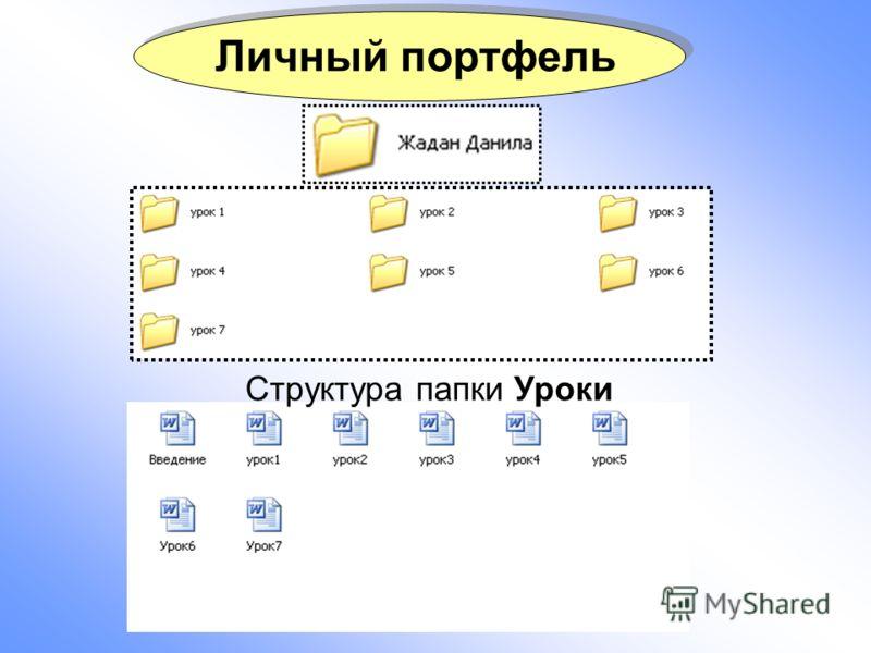 Личный портфель Структура папки Уроки