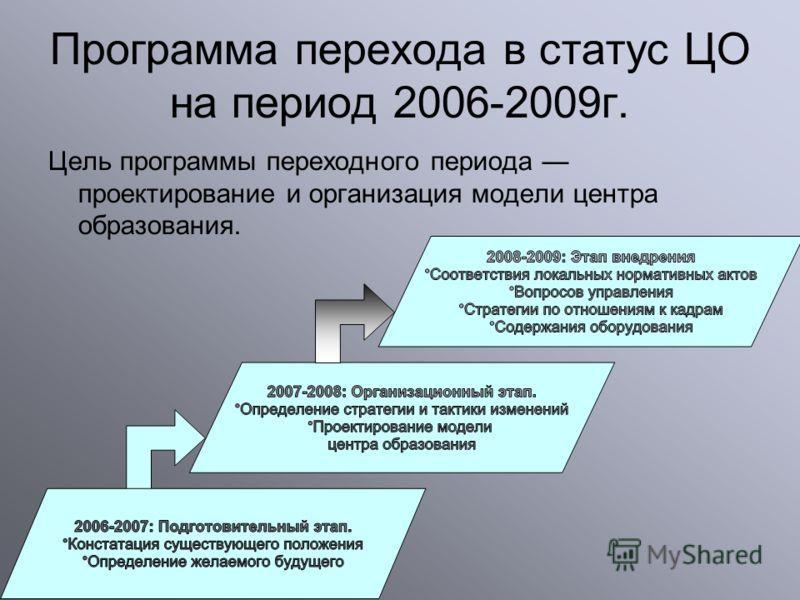 Программа перехода в статус ЦО на период 2006-2009г. Цель программы переходного периода проектирование и организация модели центра образования.