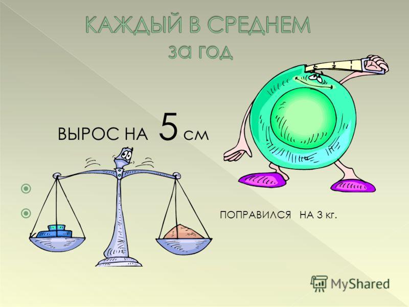 ВЫРОС НА 5 см ПОПРАВИЛСЯ НА 3 кг. кг