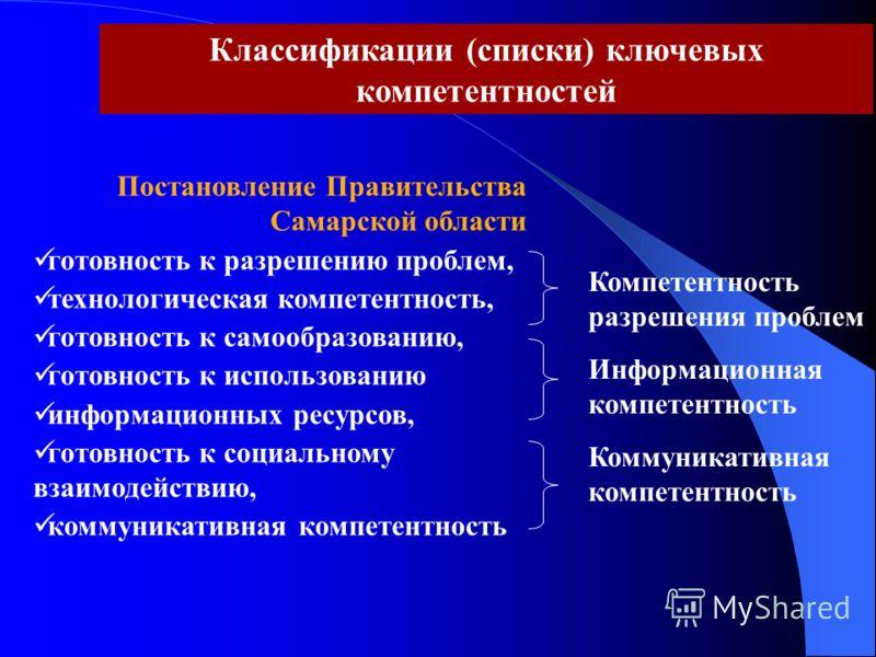 Классификации (списки) ключевых компетентностей Постановление Правительства Самарской области готовность к разрешению проблем, технологическая компетентность, готовность к самообразованию, готовность к использованию информационных ресурсов, готовност
