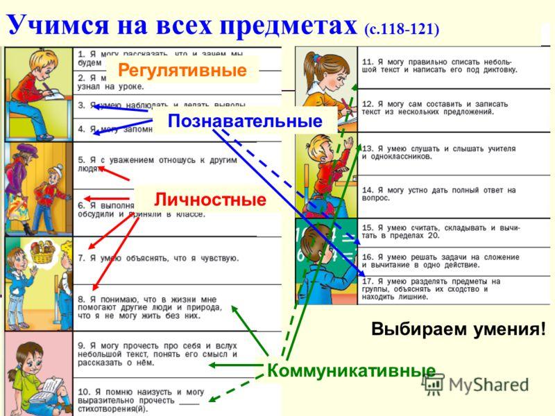 Учимся на всех предметах (с.118-121) Регулятивные Личностные Коммуникативные Познавательные Выбираем умения!