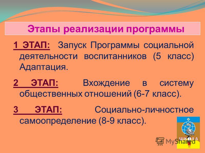 Этапы реализации программы 1 ЭТАП: Запуск Программы социальной деятельности воспитанников (5 класс) Адаптация. 2 ЭТАП: Вхождение в систему общественных отношений (6-7 класс). 3 ЭТАП: Социально-личностное самоопределение (8-9 класс).