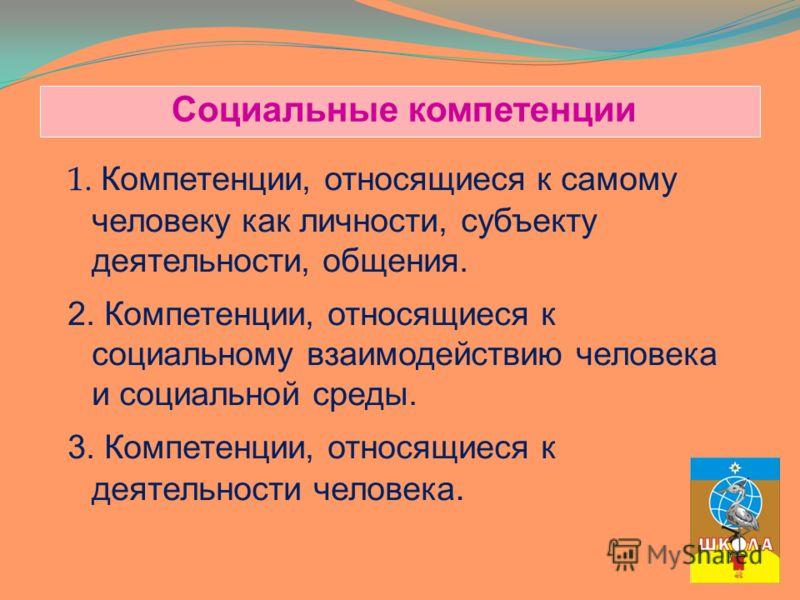 Социальные компетенции 1. Компетенции, относящиеся к самому человеку как личности, субъекту деятельности, общения. 2. Компетенции, относящиеся к социальному взаимодействию человека и социальной среды. 3. Компетенции, относящиеся к деятельности челове