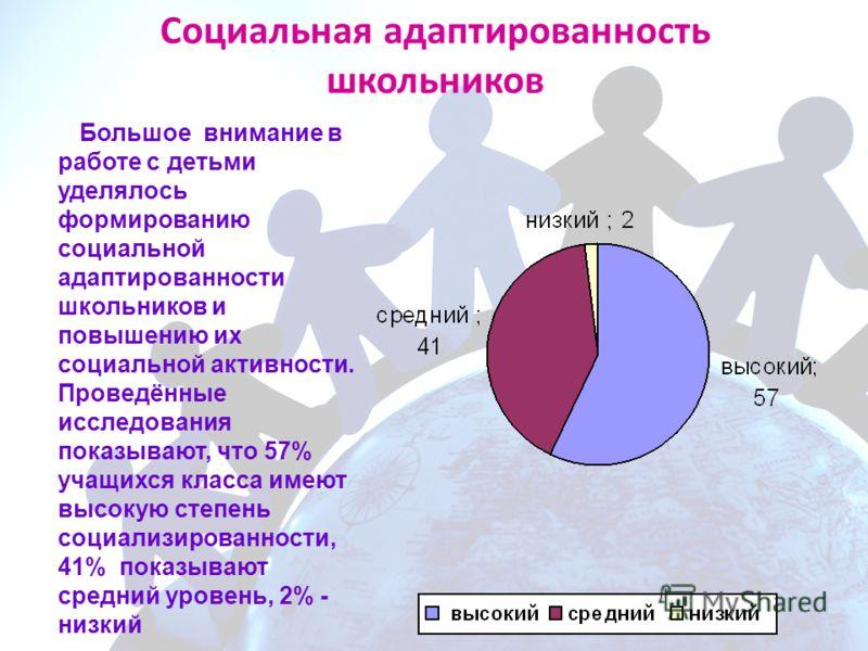 Социальная адаптированность школьников Большое внимание в работе с детьми уделялось формированию социальной адаптированности школьников и повышению их социальной активности. Проведённые исследования показывают, что 57% учащихся класса имеют высокую с