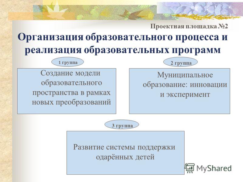 Проектная площадка 2 Организация образовательного процесса и реализация образовательных программ Создание модели образовательного пространства в рамках новых преобразований Муниципальное образование: инновации и эксперимент Развитие системы поддержки