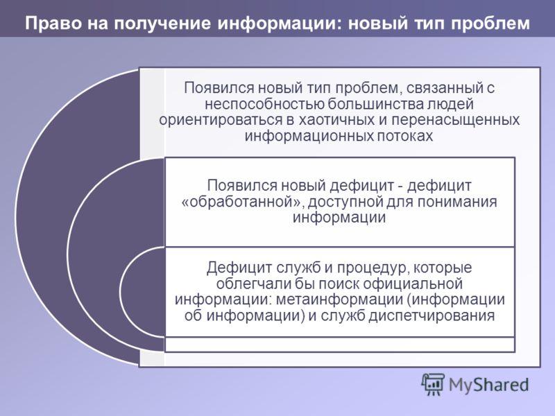 Право на получение информации: новый тип проблем Появился новый тип проблем, связанный с неспособностью большинства людей ориентироваться в хаотичных и перенасыщенных информационных потоках Появился новый дефицит - дефицит «обработанной», доступной д