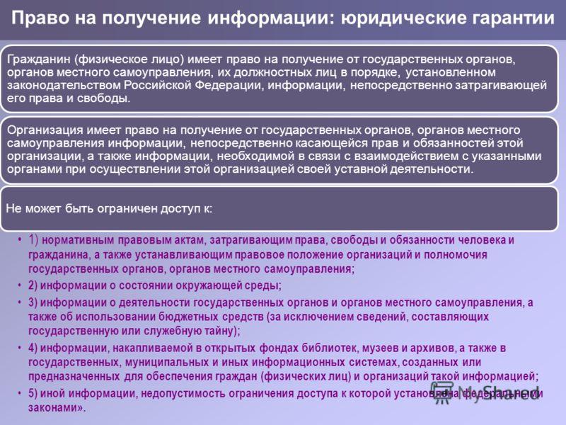 Право на получение информации: юридические гарантии Гражданин (физическое лицо) имеет право на получение от государственных органов, органов местного самоуправления, их должностных лиц в порядке, установленном законодательством Российской Федерации,