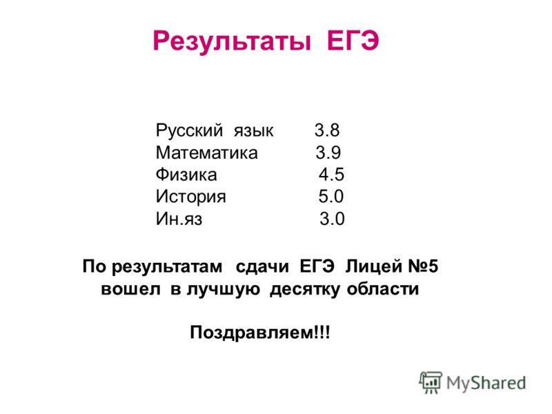 Результаты ЕГЭ Русский язык 3.8 Математика 3.9 Физика 4.5 История 5.0 Ин.яз 3.0 По результатам сдачи ЕГЭ Лицей 5 вошел в лучшую десятку области Поздравляем!!!