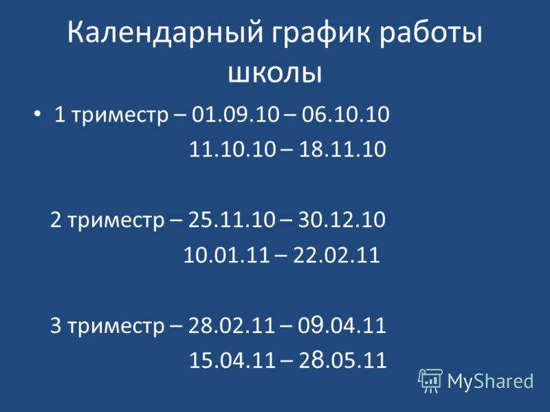 Календарный график работы школы 1 триместр – 01.09.10 – 06.10.10 11.10.10 – 18.11.10 2 триместр – 25.11.10 – 30.12.10 10.01.11 – 22.02.11 3 триместр – 28.02.11 – 0 9.04.11 15.04.11 – 2 8.05.11
