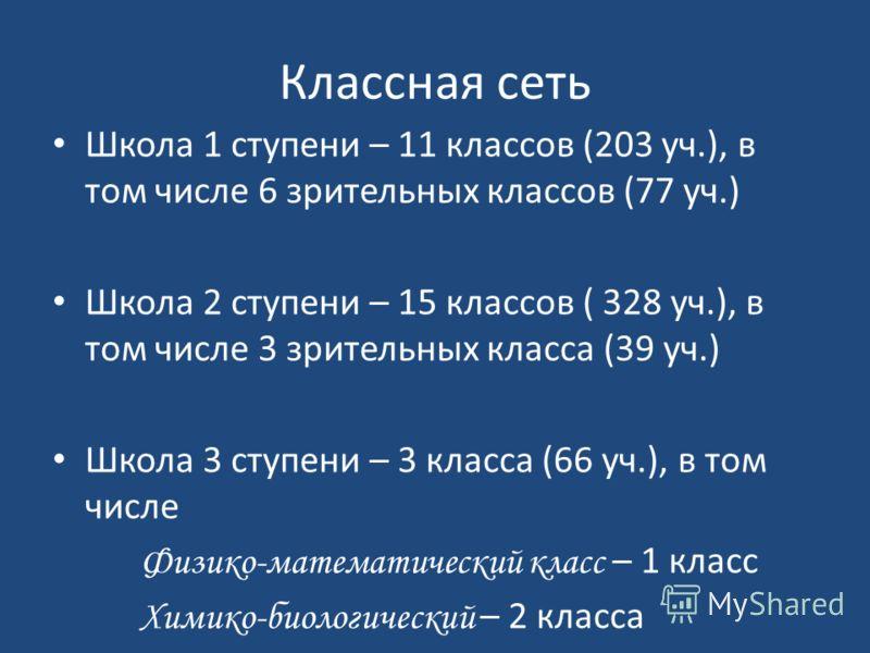 Классная сеть Школа 1 ступени – 11 классов (203 уч.), в том числе 6 зрительных классов (77 уч.) Школа 2 ступени – 15 классов ( 328 уч.), в том числе 3 зрительных класса (39 уч.) Школа 3 ступени – 3 класса (66 уч.), в том числе Физико-математический к