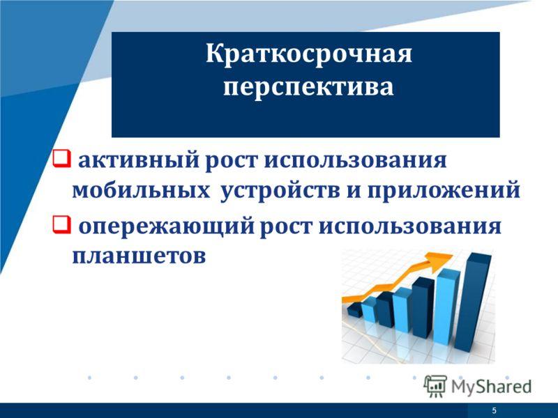 www.company.com Краткосрочная перспектива активный рост использования мобильных устройств и приложений опережающий рост использования планшетов 5