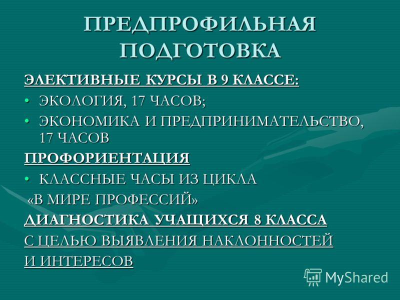 ПРЕДПРОФИЛЬНАЯ ПОДГОТОВКА ЭЛЕКТИВНЫЕ КУРСЫ В 9 КЛАССЕ: ЭКОЛОГИЯ, 17 ЧАСОВ;ЭКОЛОГИЯ, 17 ЧАСОВ; ЭКОНОМИКА И ПРЕДПРИНИМАТЕЛЬСТВО, 17 ЧАСОВЭКОНОМИКА И ПРЕДПРИНИМАТЕЛЬСТВО, 17 ЧАСОВПРОФОРИЕНТАЦИЯ КЛАССНЫЕ ЧАСЫ ИЗ ЦИКЛАКЛАССНЫЕ ЧАСЫ ИЗ ЦИКЛА «В МИРЕ ПРОФЕС