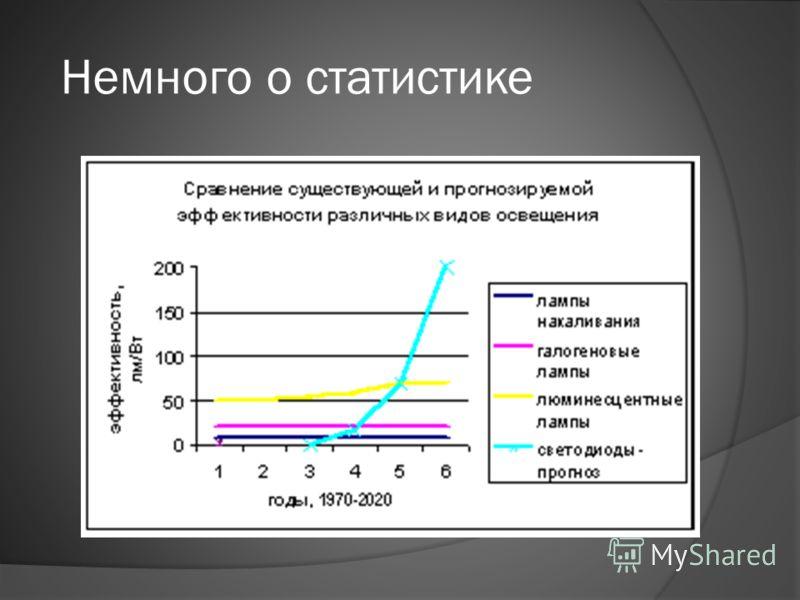 Немного о статистике