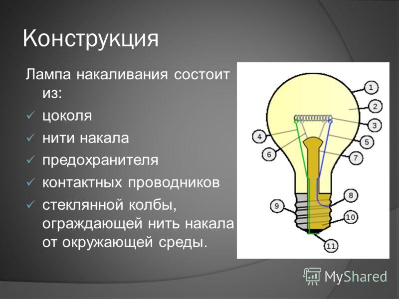 Конструкция Лампа накаливания состоит из: цоколя нити накала предохранителя контактных проводников стеклянной колбы, ограждающей нить накала от окружающей среды.