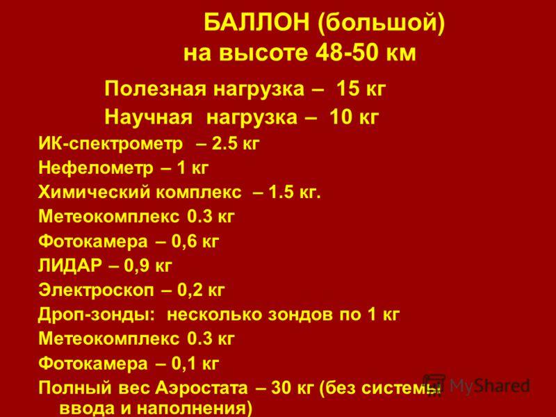 БАЛЛОН (большой) на высоте 48-50 км Полезная нагрузка – 15 кг Научная нагрузка – 10 кг ИК-спектрометр – 2.5 кг Нефелометр – 1 кг Химический комплекс – 1.5 кг. Метеокомплекс 0.3 кг Фотокамера – 0,6 кг ЛИДАР – 0,9 кг Электроскоп – 0,2 кг Дроп-зонды: не