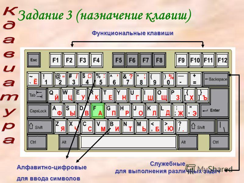 Задание 3 (назначение клавиш)Служебные для выполнения различных задач Алфавитно-цифровые для ввода символов Функциональные клавиши