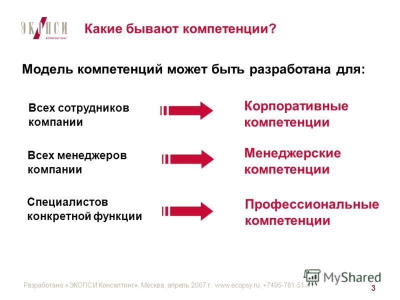 Разработано «ЭКОПСИ Консалтинг», Москва, апрель 2007 г. www.ecopsy.ru; +7495-781-51-41 3 Какие бывают компетенции? Корпоративные компетенции Модель компетенций может быть разработана для: Менеджерские компетенции Профессиональные компетенции Всех сот